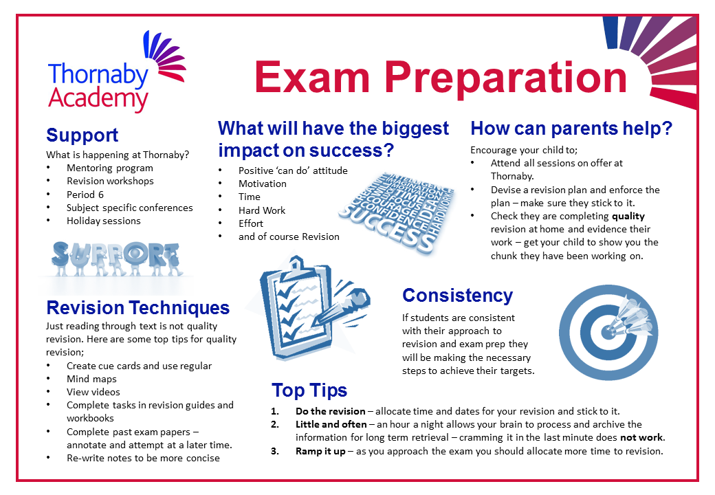 Exam Preparation 1